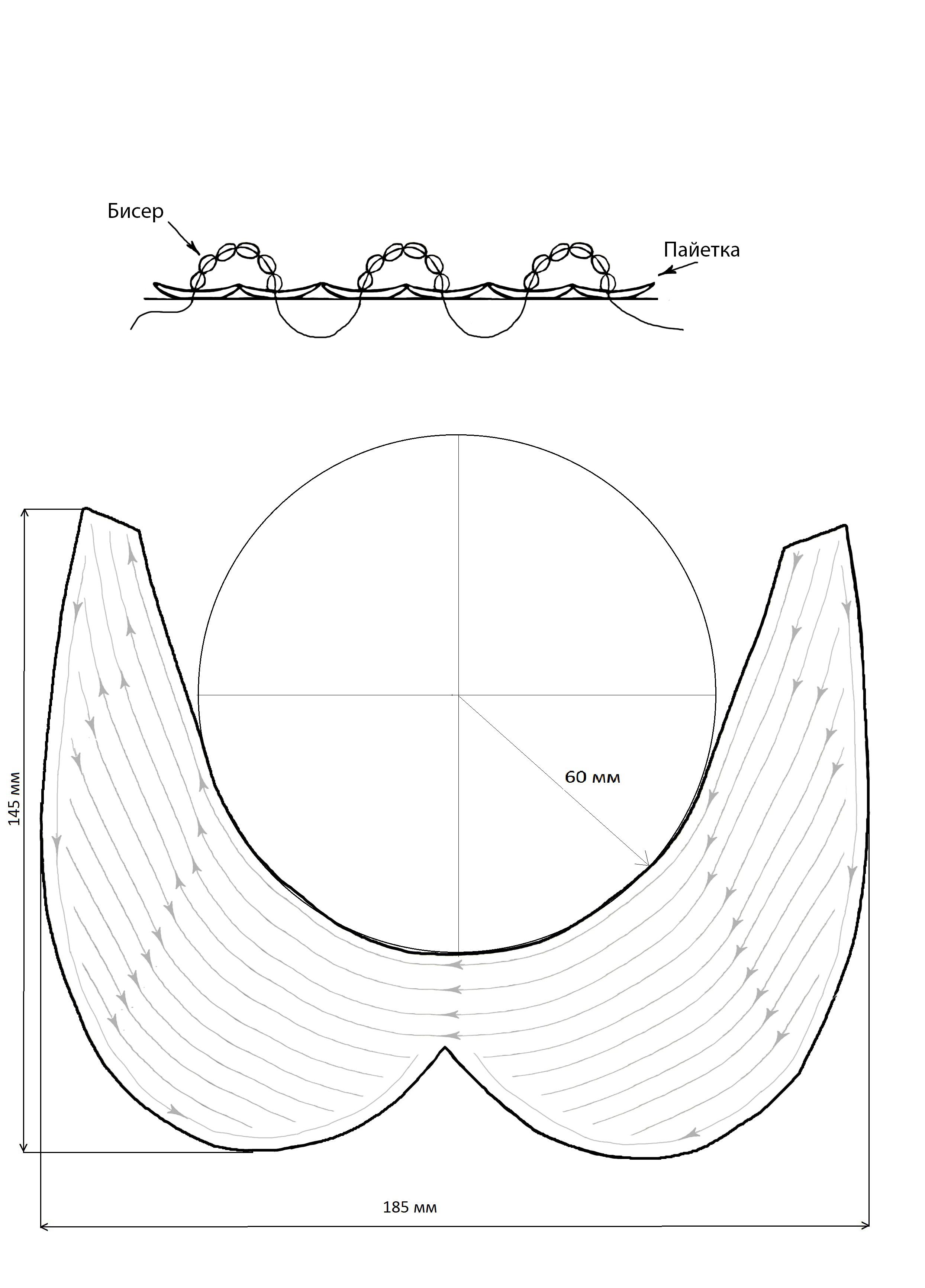 Рисунок 1. Схема выкройки