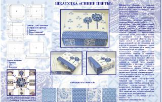 Ирина Преображенская, Анастасия Филиппова