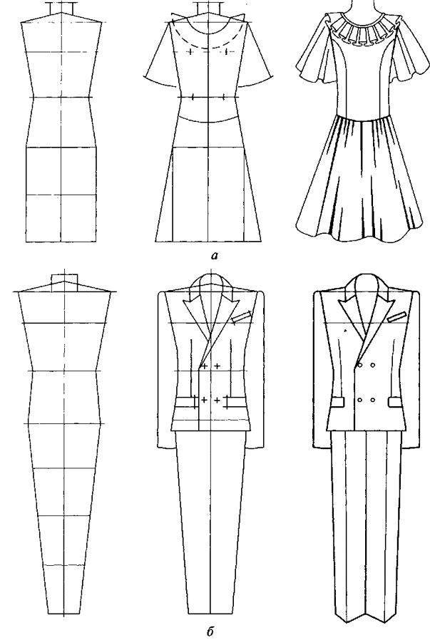 Этапы рисования женского платья (а) и мужского костюма (б)