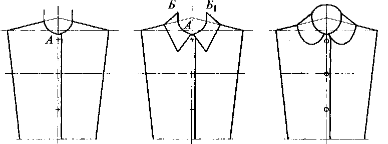 Этапы рисования воротника в моделях с застежкой доверху