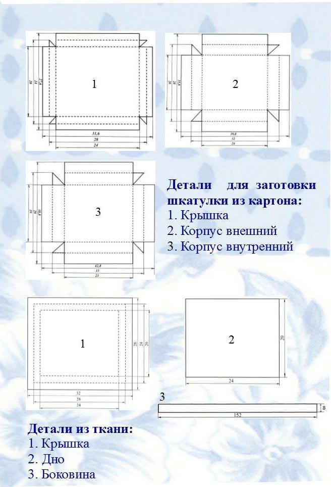 Филиппова Анастасия, детали шкатулки, учебная работа